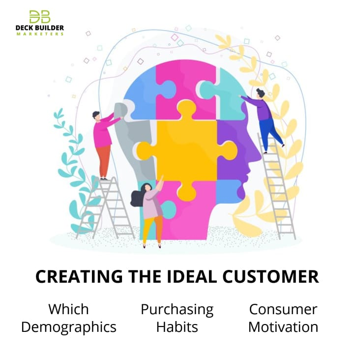 graphic of people assembling a person to depict a buyer persona